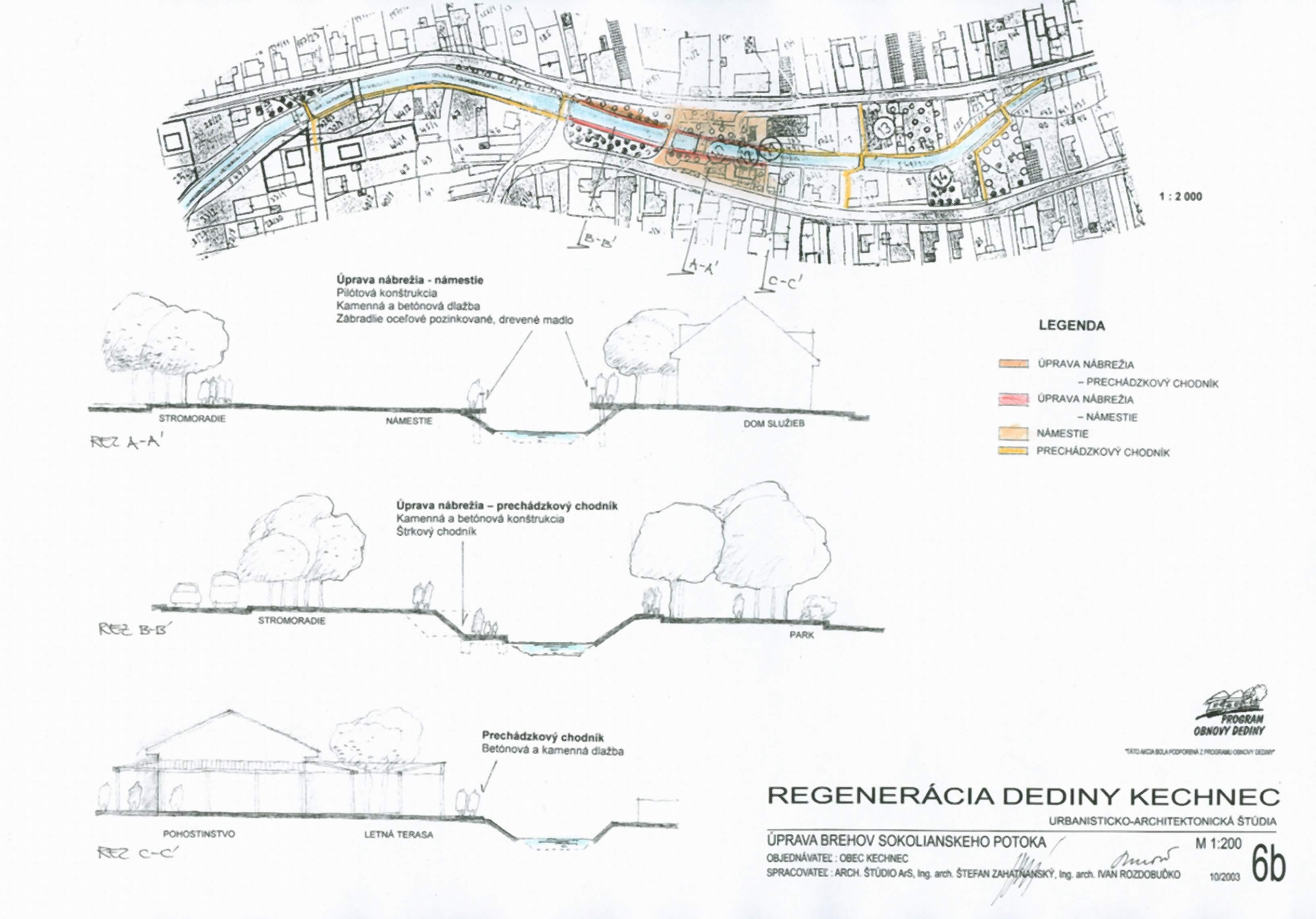 Leveling of creek sides – the Sokoliansky creek