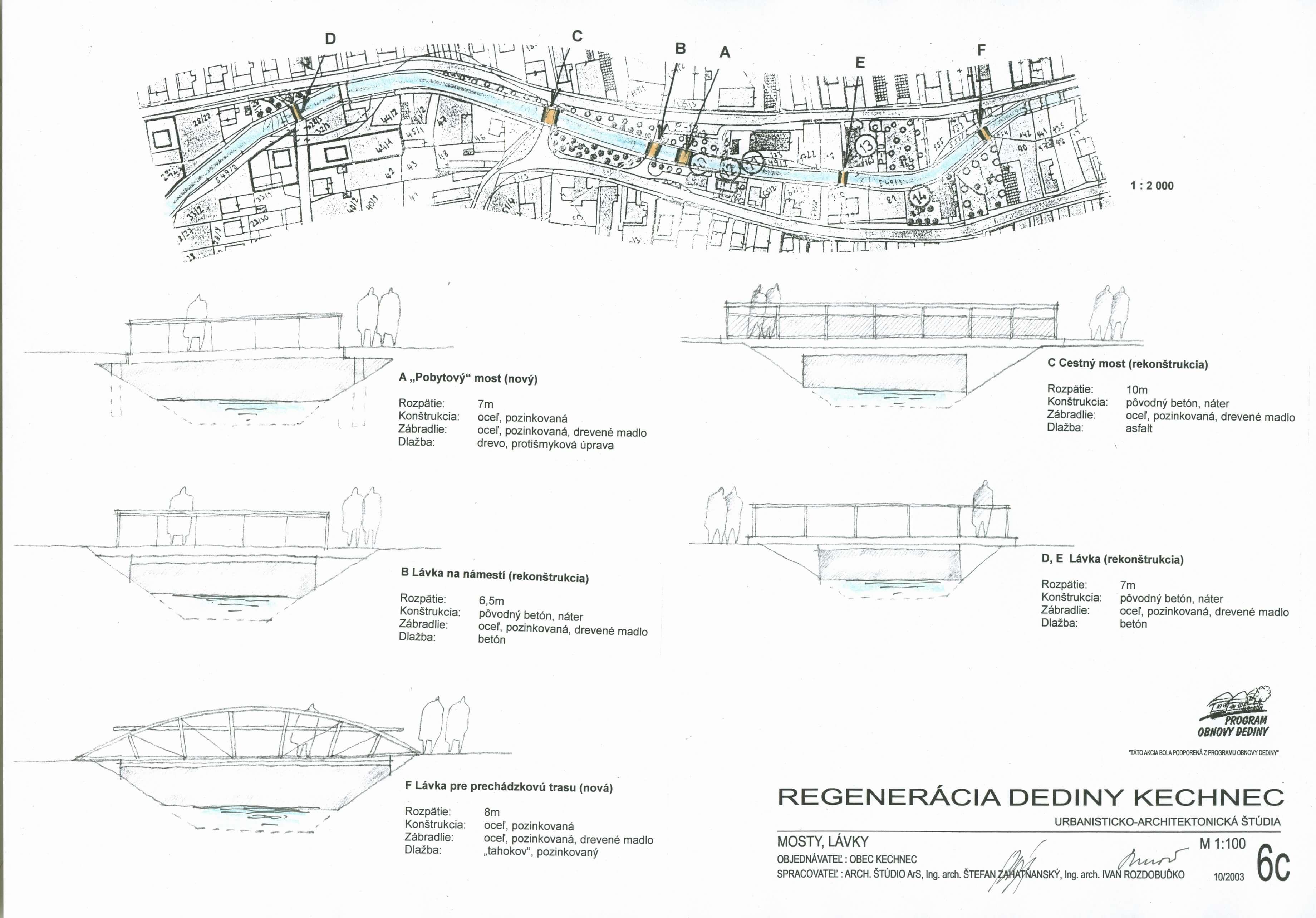 Bridges, footbridges